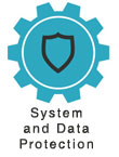 CMS system and data protection